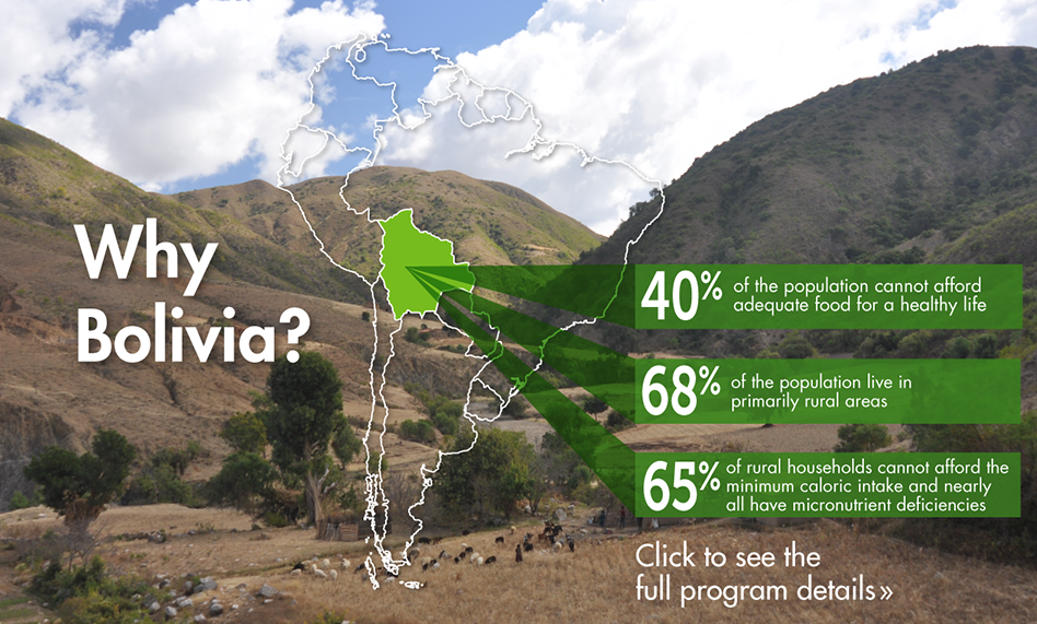 Sustainability_Community_Truvia_Infograp