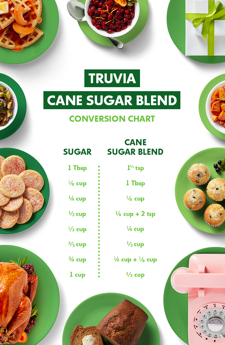 Download Truvía Cane Sugar Blend conversion chart »